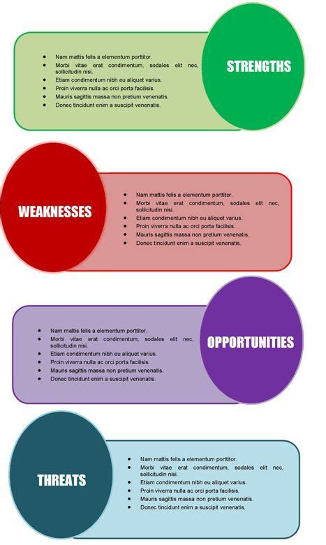 source analysis 1 7 univ 200 21 best swot analysis template ppt images on pinterest