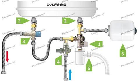 panne de chauffe eau 2234 forum chauffage probl 232 me pression eau chaude sanitaire