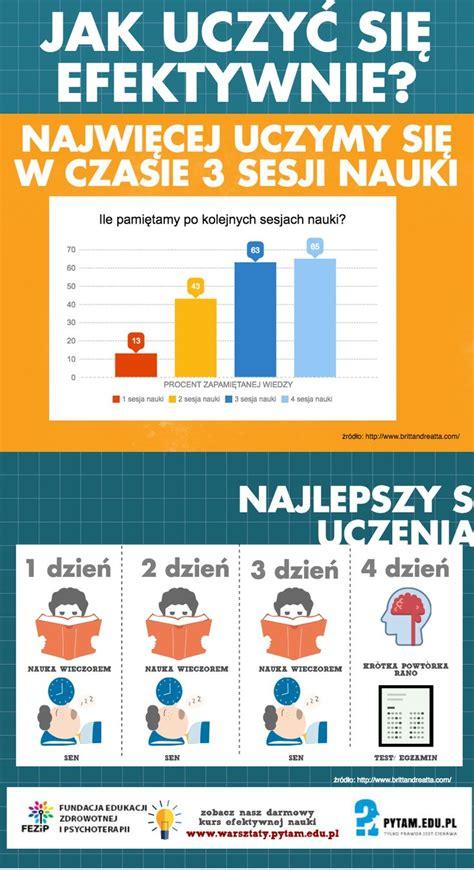 Jaki Jest Najprostszy Detox by 1189 Best Neurodidaktik Images On Sentences