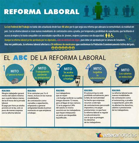 perspectivas de la reforma laboral en m 233 xico