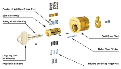 Kunci Pintu Lockset Onassis Cylinder lock key llc