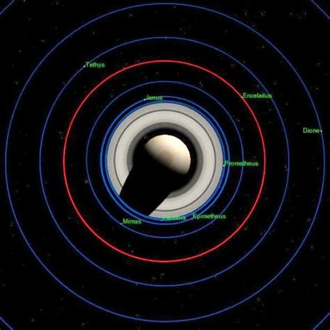 orbit and rotation of saturn global on saturn moon enceladus science wire