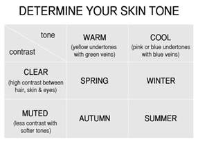what determines the color of skin the right colors for your skin tone of style club