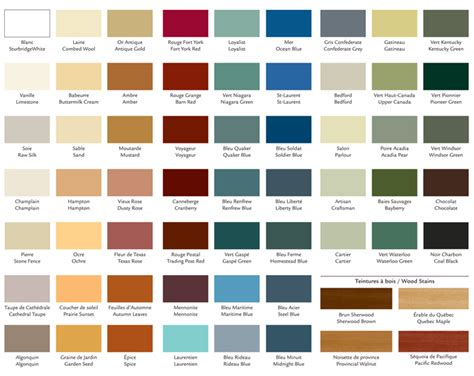 28 milk paint color recipes fashioned milk paint faq s stylish patina milk paints
