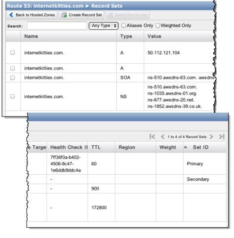 create  backup website  route  dns failover