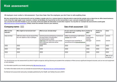 The Problem With Risk Scores And A Risk Matrix Safesmart Risk Assessment Template For Vulnerable Adults