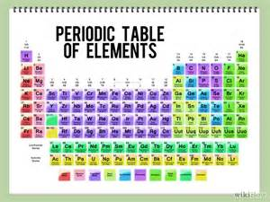 Proton Number Periodic Table How To Find The Number Of Protons Neutrons And Electrons
