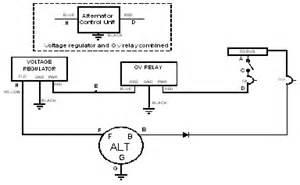 alternator charging system