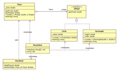 uml class diagram with java code exle uml class diagram exles java code image collections