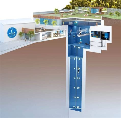 40 meters to feet new deepest swimming pool is 40 meters 131 feet to the