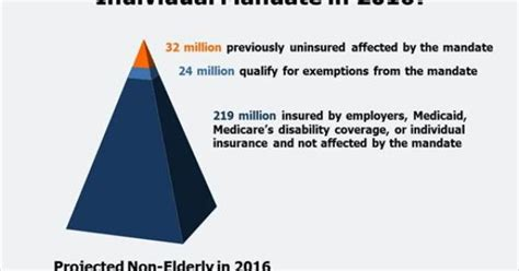 Menow Foundation 4in1 Concealer Mn Foundation 1 how many americans will health reform touch by 2016 health insurance info health
