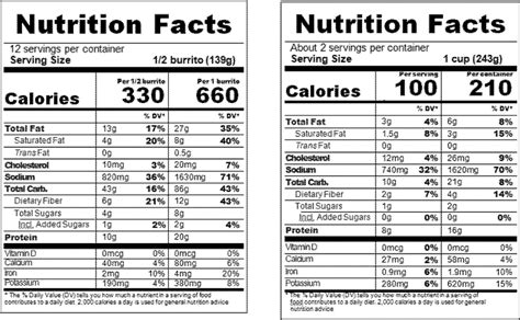 supplement label requirements food labeling revision of the nutrition and supplement