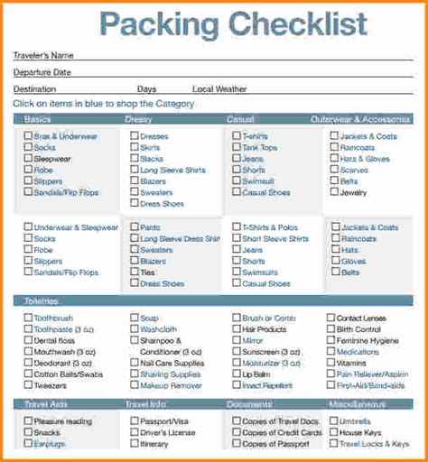 sle packing list trip packing list template 28 images packing list