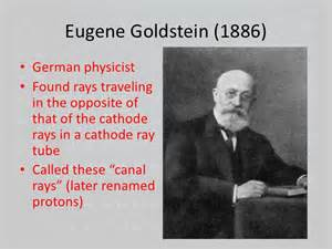 Goldstein Discovery Of Proton Atomic Theory
