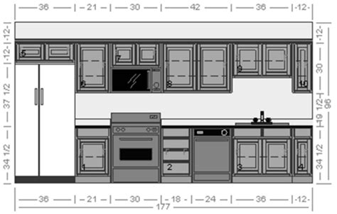 Measuring Kitchen Cabinets Measuring For Kitchen Cabinets Mf Cabinets