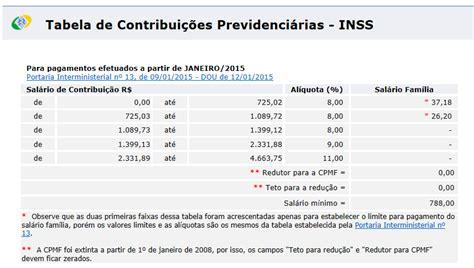 tabela de pagamentos dos servidores municipais de recife 2016 tabela pagamento servidor pernambuco 2016 tabela de