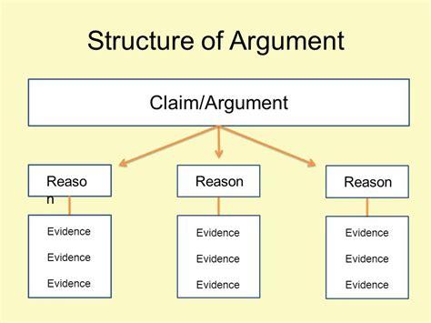 pattern of organization argument formulating arguments and improving speaking skills ppt