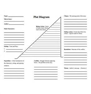Plot Template by Plot Chart Templates 6 For Free In Pdf