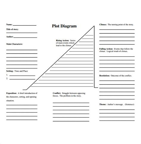plot diagram template plot chart templates 6 for free in pdf