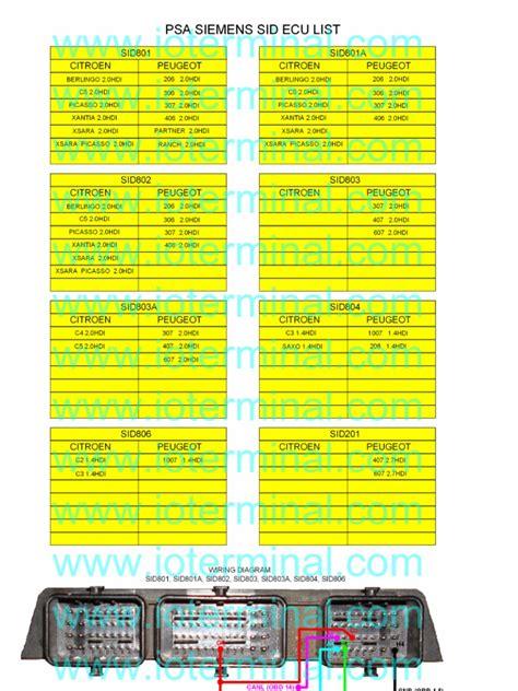 citroen xsara picasso wiring diagram pdf efcaviation