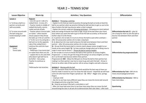 year 3 4 hockey planning by philippaa teaching resources tes year 3 4 netball planning by philippaa teaching