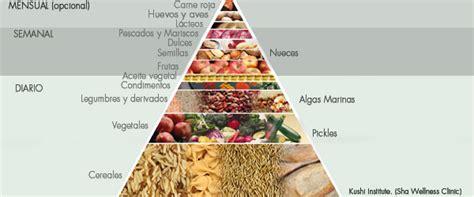 por  cada vez mas personas incorporan una dieta vegetariana macrobiotica  otras  su
