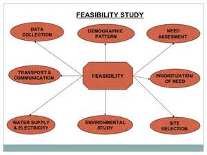 architectural feasibility study template planning for new hospital