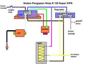 4 to 7 pin trailer wiring diagram wiring diagram schematic