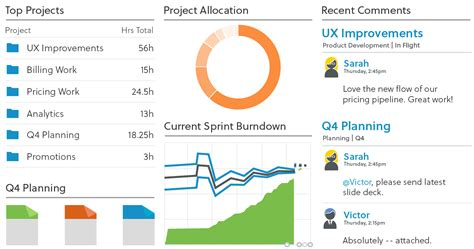 100 home improvement project management app agile