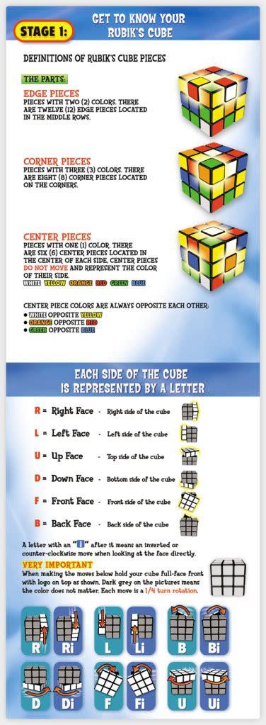 tutorial rubik pdf tips and tricks rubik cube