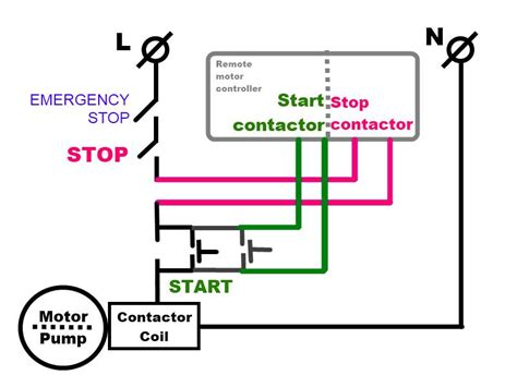 wiring diagram emergency stop button k