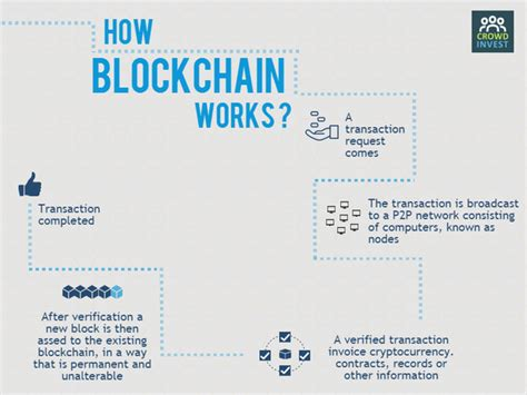blockchain enabled applications understand the blockchain ecosystem and how to make it work for you books how do blockchain app platforms work quora