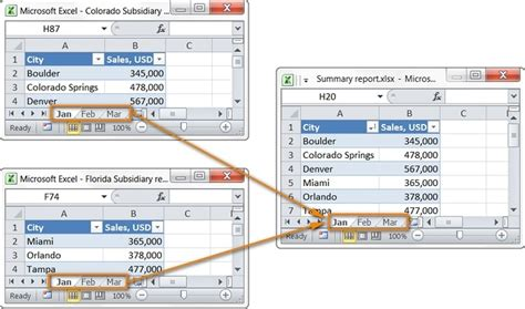 Combine Worksheets In Excel by Combine Worksheets Of Same Name Into One Excel Spreadsheet