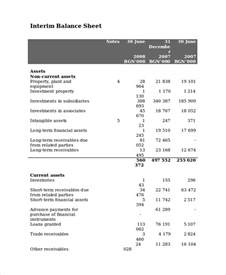 Template Balance Sheet And Income Statement by Income Statement Template 8 Free Word Xls Pdf