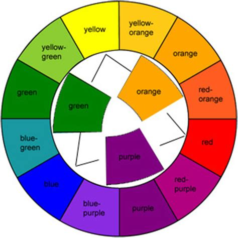 what is a secondary color learn to color your mandalas right to create harmony