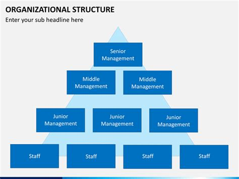 Organizational Structure Powerpoint Template Sketchbubble Organizational Structure Ppt Template