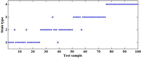 simple fast hybrid pattern matching algorithm applied sciences free full text acoustic based cutting