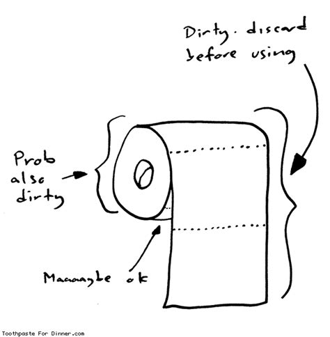 Toilet Paper Guide by Toothpaste For Dinner By Drewtoothpaste Guide To Toilet