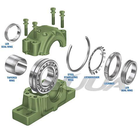 Plummer Block Housing plummer block bearings types thepix info