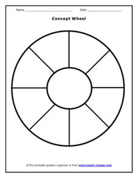 concept pattern organizer meaning concept wheel graphic organizer 4th 8th grade
