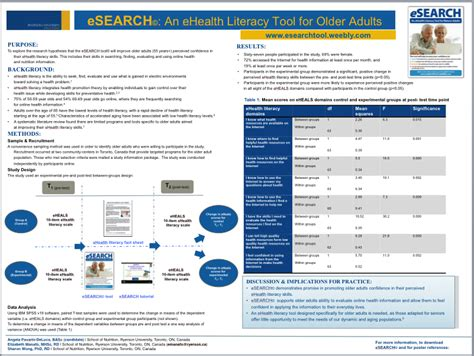 E Search References Esearch An Ehealth Literacy Tool For Adults