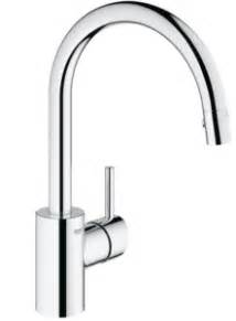 2018 s best grohe kitchen faucets reviews buying guide