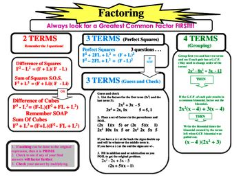 factoring flowchart factoring flow chart by miller math stuff teachers pay
