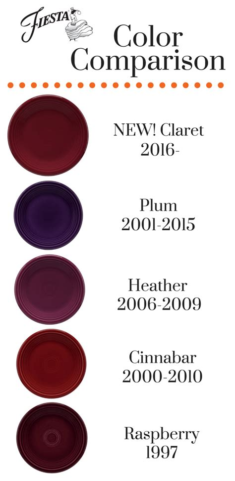 dinnerware colors dinnerware 2016 color comparison chart