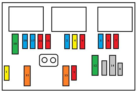 peugeot partner mk2 vu 2008 2011 fuse box diagram