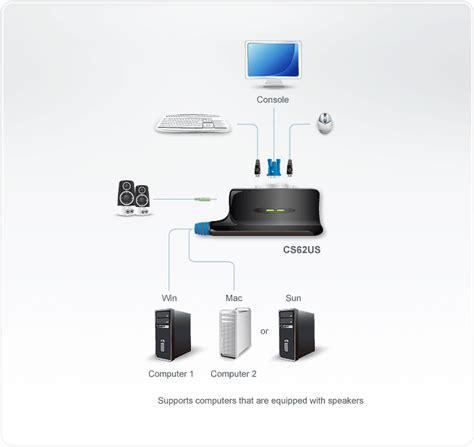 buy the aten cs62us 2 port kvm switch 1 console usb 2 pcs usb with audio cs62us