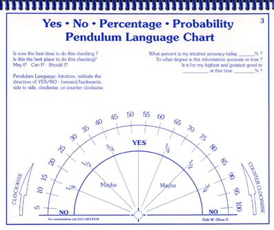 printable alphabet pendulum chart free pendulum charts getintuitive divination pendulum