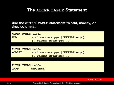 Oracle Alter Table Add Column by Creating And Managing Tables Oracle Data Base