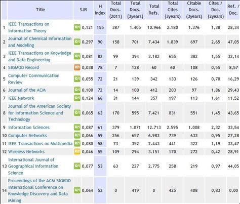 design studies journal impact factor climate research journal impact factor keywordsfind com