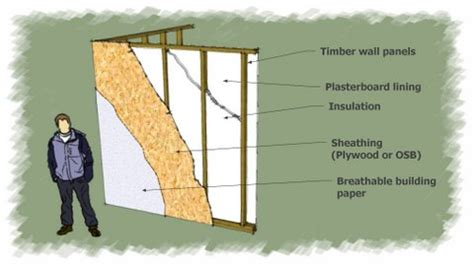 Pole Barn Style House Plans by How To Design Shed Walls To Keep The Contents Comfortable